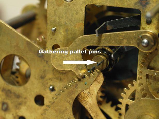 Gathering pallet pins