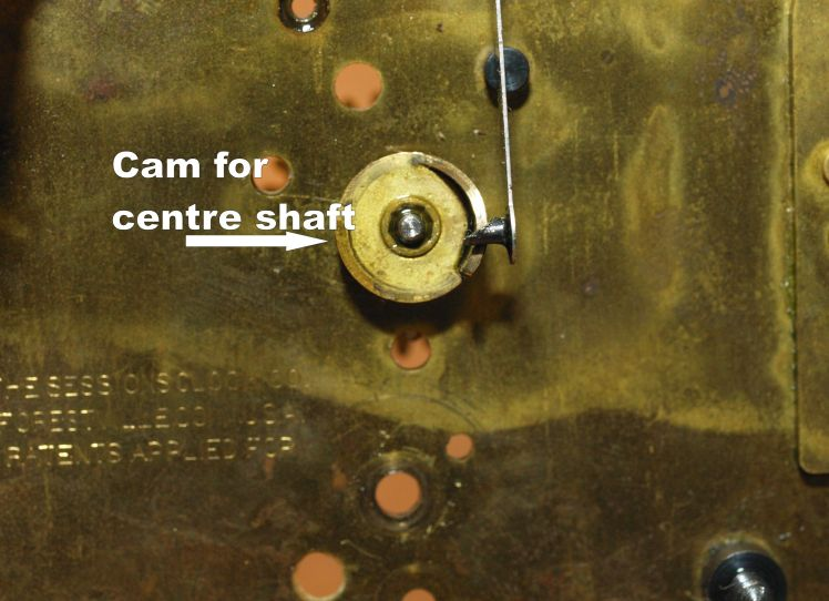 Centre shaft cam